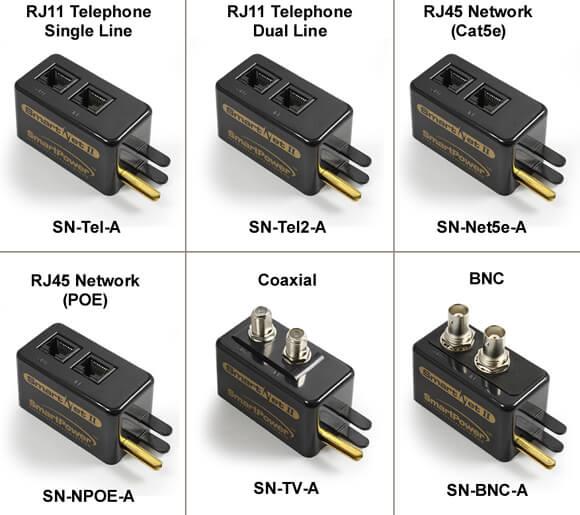 Smartnet Models