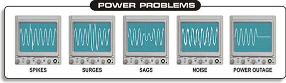 powerproblemsgraphs578