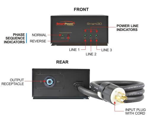 Smart30 - 3-Phase