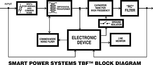 tbfblockdiagram