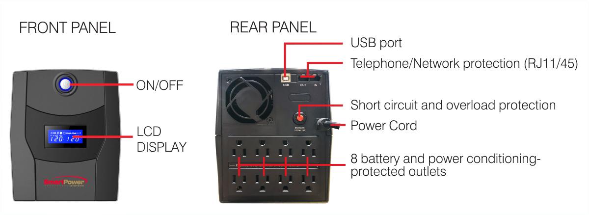 Smart Power SBP450UPlus-T Venus Plus Line Interactive UPS with TBF and SMART GROUND 450VA 270W Shutdown Software